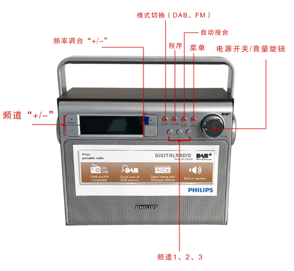 老干部必备,飞利浦AE5020 FM调频收音机-爱扫货