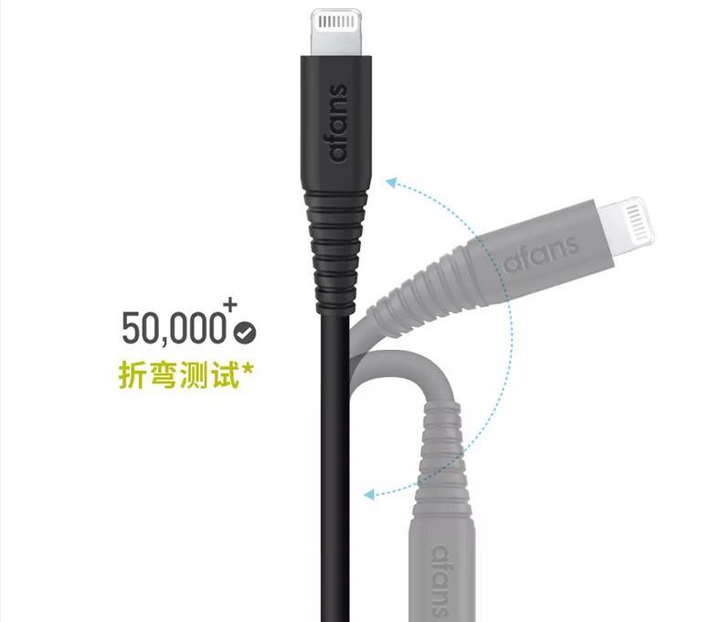 1.5米 苹果C94数据线已到账-爱扫货