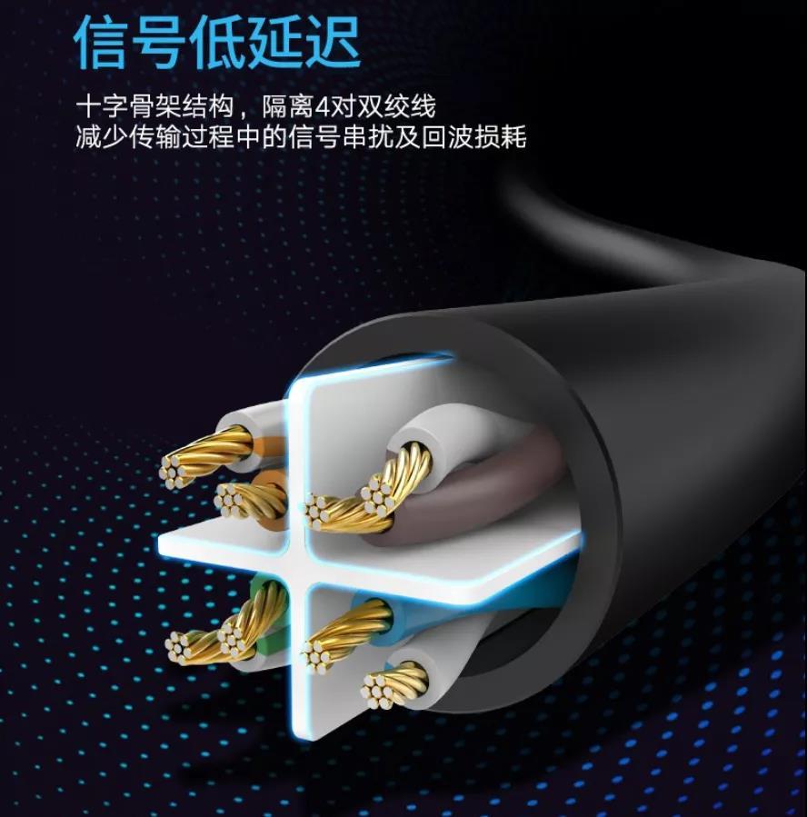 六类网线有0.5M-3M多种短款长度-爱扫货